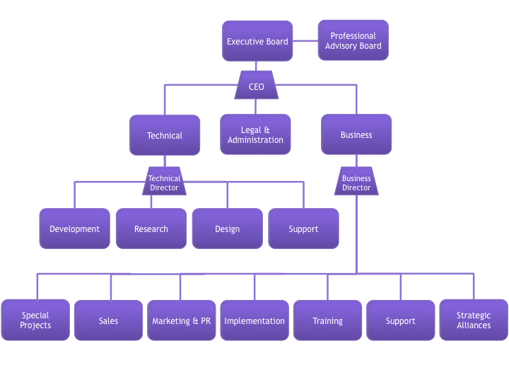 Claydata corporate structure